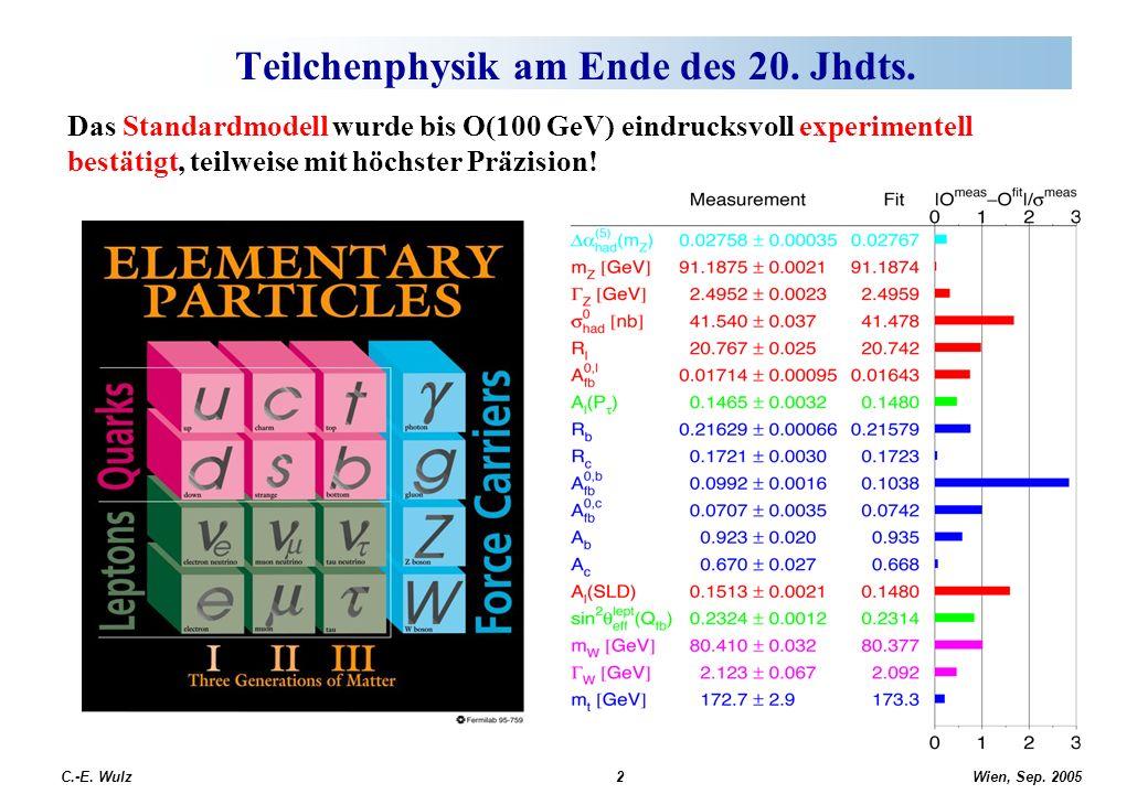 Wien, Sep. 2005 C.-E. Wulz2 Teilchenphysik am Ende des 20. Jhdts. Das Standardmodell wurde bis O(100 GeV) eindrucksvoll experimentell bestätigt, teilw