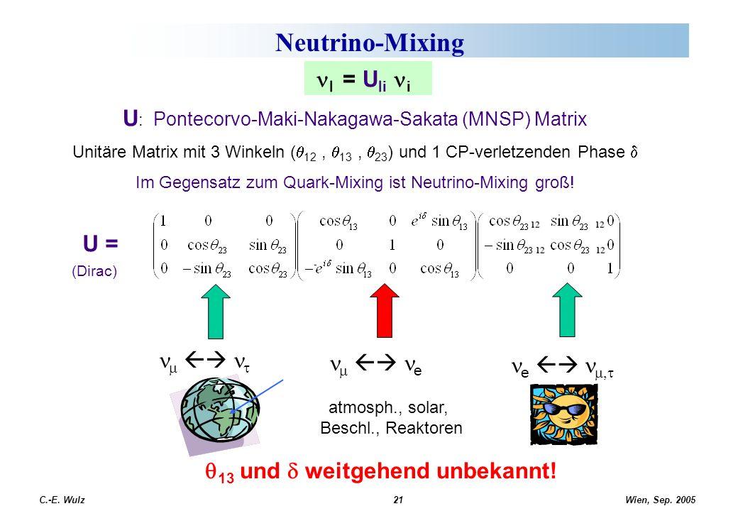 Wien, Sep. 2005 C.-E. Wulz21 Neutrino-Mixing l = U li i U : Pontecorvo-Maki-Nakagawa-Sakata (MNSP) Matrix Unitäre Matrix mit 3 Winkeln ( 12, 13, 23 )