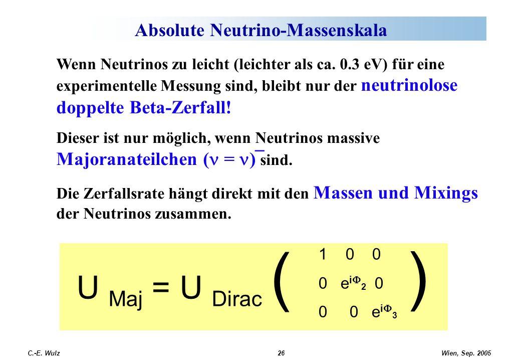 Wien, Sep. 2005 C.-E. Wulz26 Absolute Neutrino-Massenskala U Maj = U Dirac ( 1 0 0 0 e i 2 0 0 0 e i 3 ) Wenn Neutrinos zu leicht (leichter als ca. 0.