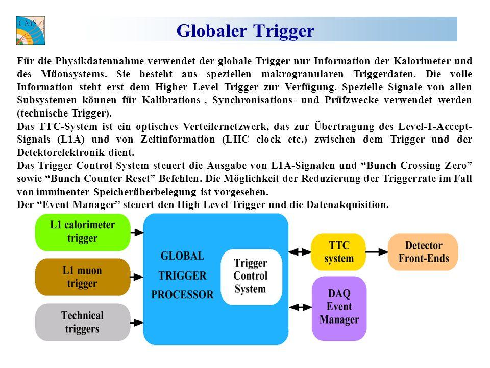 Globaler Trigger Für die Physikdatennahme verwendet der globale Trigger nur Information der Kalorimeter und des Müonsystems.