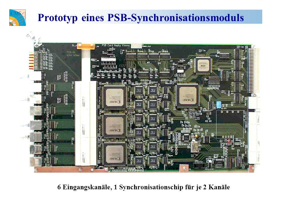 Prototyp eines PSB-Synchronisationsmoduls 6 Eingangskanäle, 1 Synchronisationschip für je 2 Kanäle