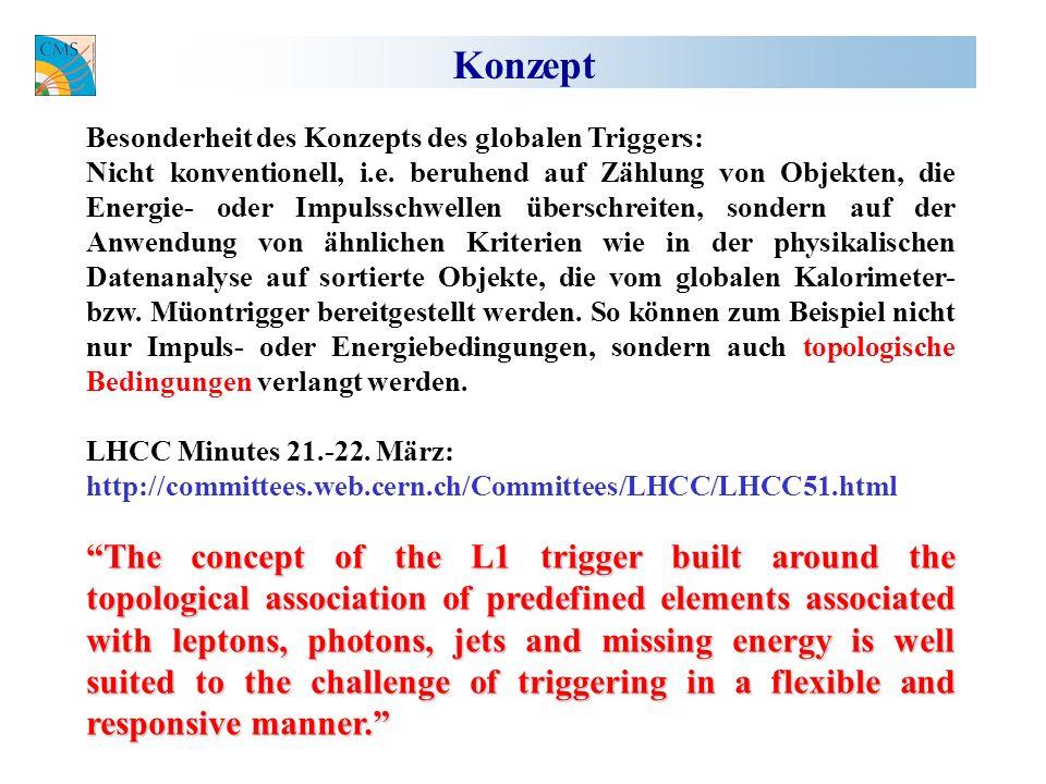 Konzept Besonderheit des Konzepts des globalen Triggers: Nicht konventionell, i.e.