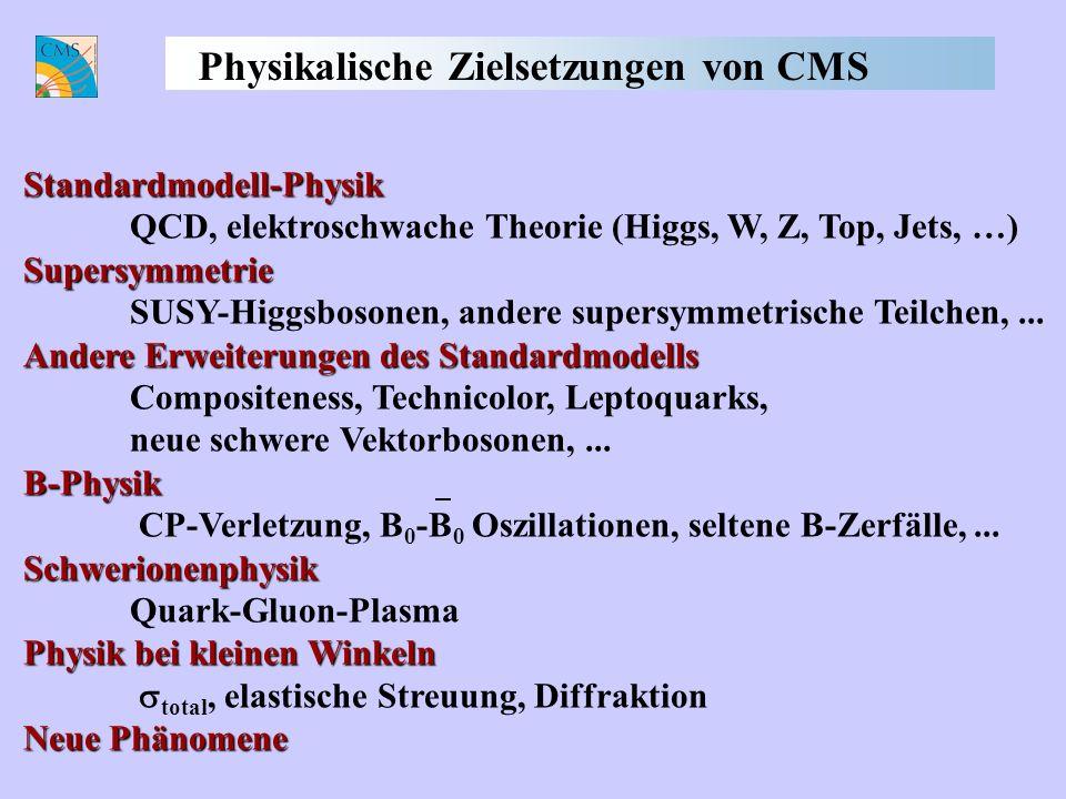 Physikalische Zielsetzungen von CMS Standardmodell-Physik QCD, elektroschwache Theorie (Higgs, W, Z, Top, Jets, …)Supersymmetrie SUSY-Higgsbosonen, andere supersymmetrische Teilchen,...