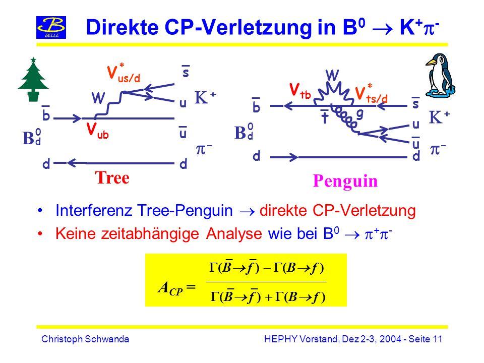 Christoph SchwandaHEPHY Vorstand, Dez 2-3, 2004 - Seite 11 d b d u u W B 0d0d - + V us/d V ub Direkte CP-Verletzung in B 0 K + - Penguin Tree _ _ (B f ) (B f ) _ _ (B f ) (B f ) A CP = B 0d0d d b d u u W g + - V ts/d V tb t s s Interferenz Tree-Penguin direkte CP-Verletzung Keine zeitabhängige Analyse wie bei B 0 + -