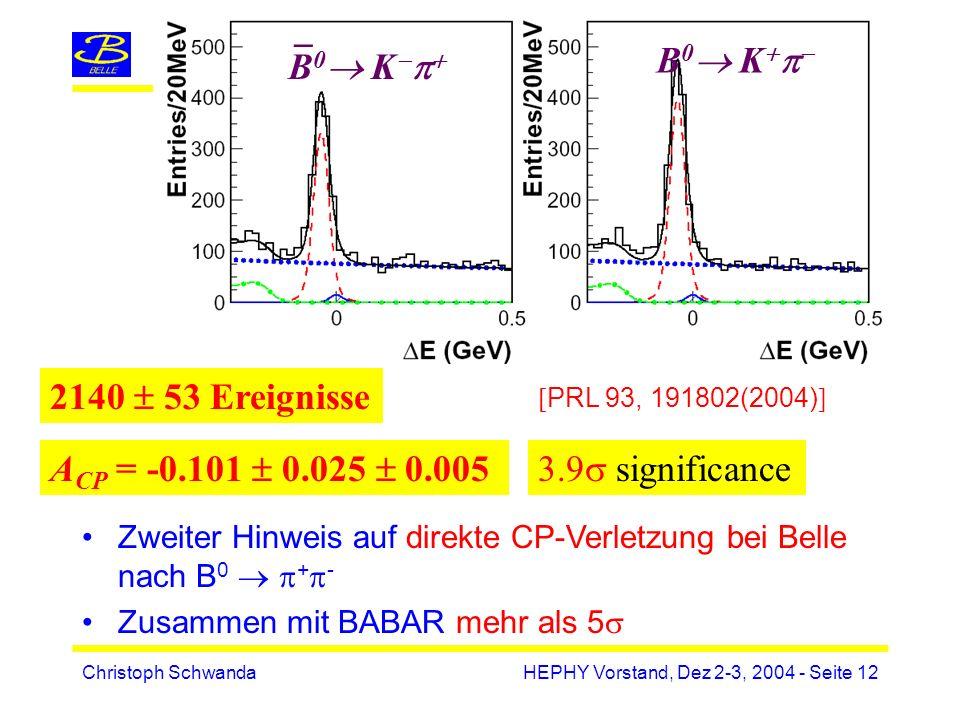 Christoph SchwandaHEPHY Vorstand, Dez 2-3, 2004 - Seite 12 A CP = -0.101 0.025 0.0053.9 significance [ PRL 93, 191802(2004) ] B 0 K _ B 0 K 2140 53 Ereignisse Zweiter Hinweis auf direkte CP-Verletzung bei Belle nach B 0 + - Zusammen mit BABAR mehr als 5