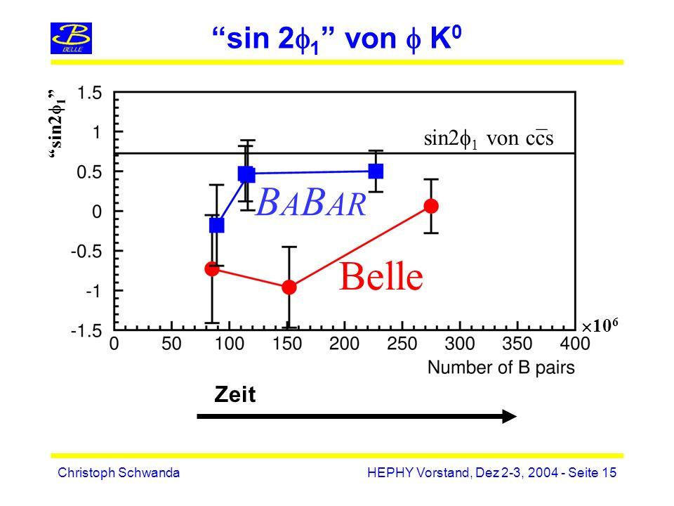 Christoph SchwandaHEPHY Vorstand, Dez 2-3, 2004 - Seite 15 sin 2 1 von K 0 10 6 Belle B A B AR _ sin2 1 von ccs sin2 1 Zeit