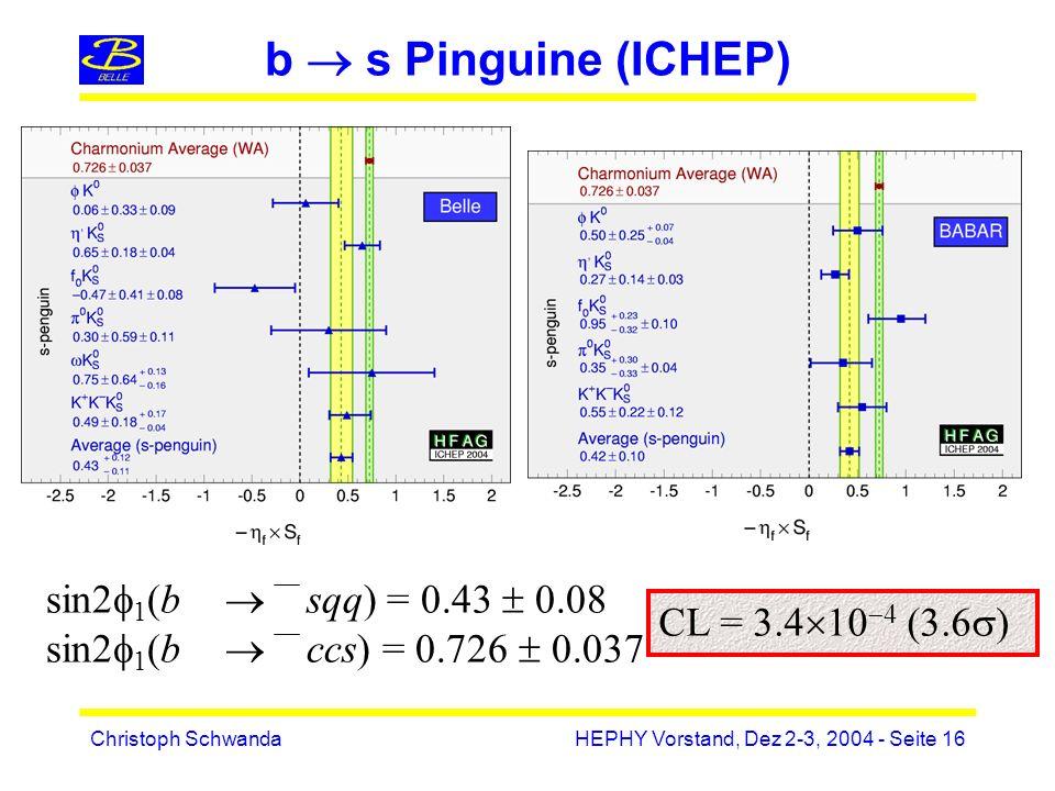 Christoph SchwandaHEPHY Vorstand, Dez 2-3, 2004 - Seite 16 b s Pinguine (ICHEP) sin2 1 (b sqq) = 0.43 0.08 sin2 1 (b ccs) = 0.726 0.037 CL = 3.4 10 4 (3.6 )