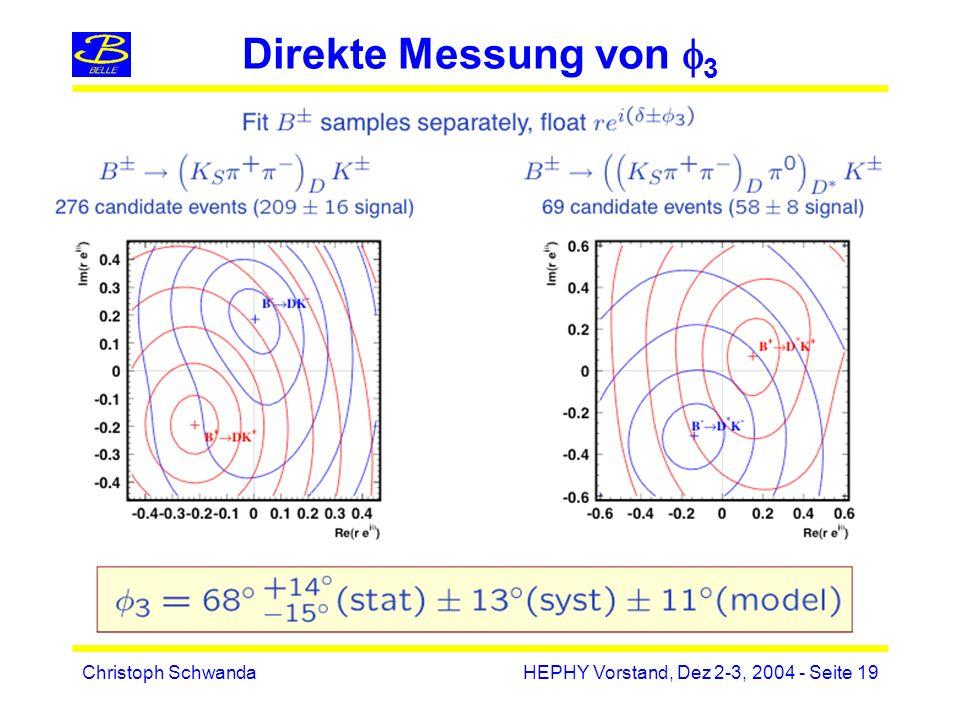 Christoph SchwandaHEPHY Vorstand, Dez 2-3, 2004 - Seite 19 Direkte Messung von 3
