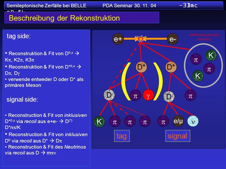 Semileptonische Zerfälle bei BELLE PDA Seminar 30.