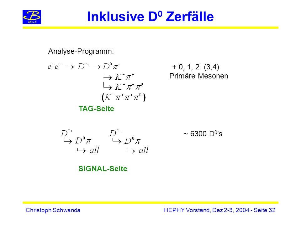 Christoph SchwandaHEPHY Vorstand, Dez 2-3, 2004 - Seite 32 Inklusive D 0 Zerfälle + 0, 1, 2 (3,4) Primäre Mesonen Analyse-Programm: TAG-Seite SIGNAL-Seite ~ 6300 D 0 s