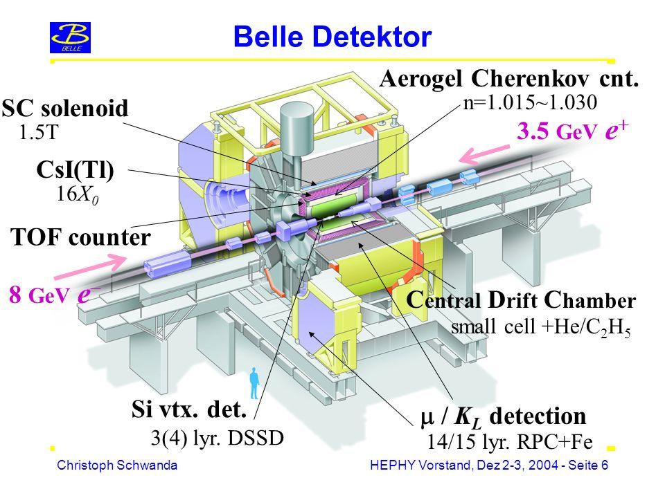 Christoph SchwandaHEPHY Vorstand, Dez 2-3, 2004 - Seite 17 B 0 K S K S K S Poor tags Good tags (~2.8 @SM) sin2 1 = 1.26 0.68 0.18 A = 0.54 0.34 0.08 Br = (6.5 0.8 0.8) x 10 -6 88 Ereignisse bei Belle Kein Tree-Beitrag wie bei B 0 K 0