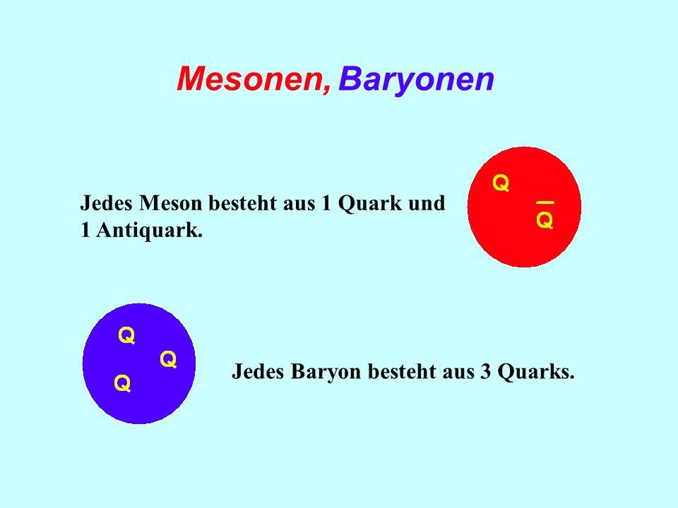 Mesonen, Baryonen Jedes Baryon besteht aus 3 Quarks. Jedes Meson besteht aus 1 Quark und 1 Antiquark.