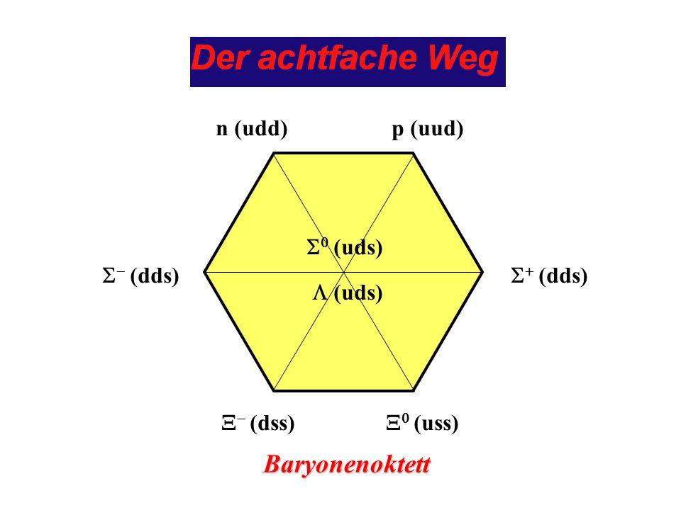 n (udd)p (uud) (dds) (uds) (dss) (uss) Baryonenoktett