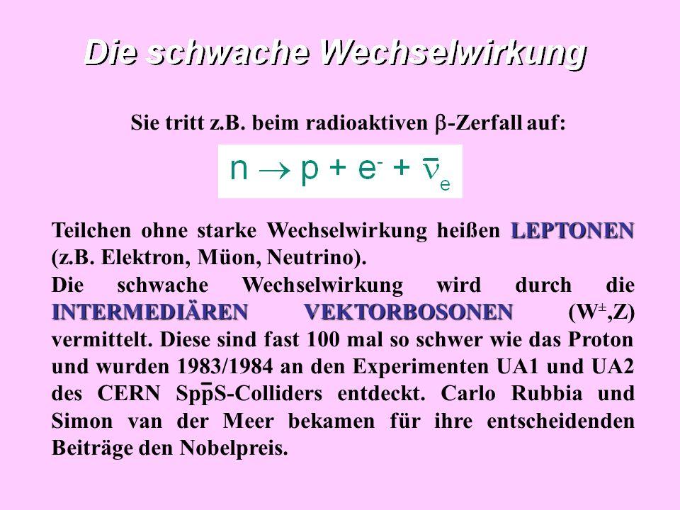 Sie tritt z.B. beim radioaktiven -Zerfall auf: LEPTONEN Teilchen ohne starke Wechselwirkung heißen LEPTONEN (z.B. Elektron, Müon, Neutrino). INTERMEDI