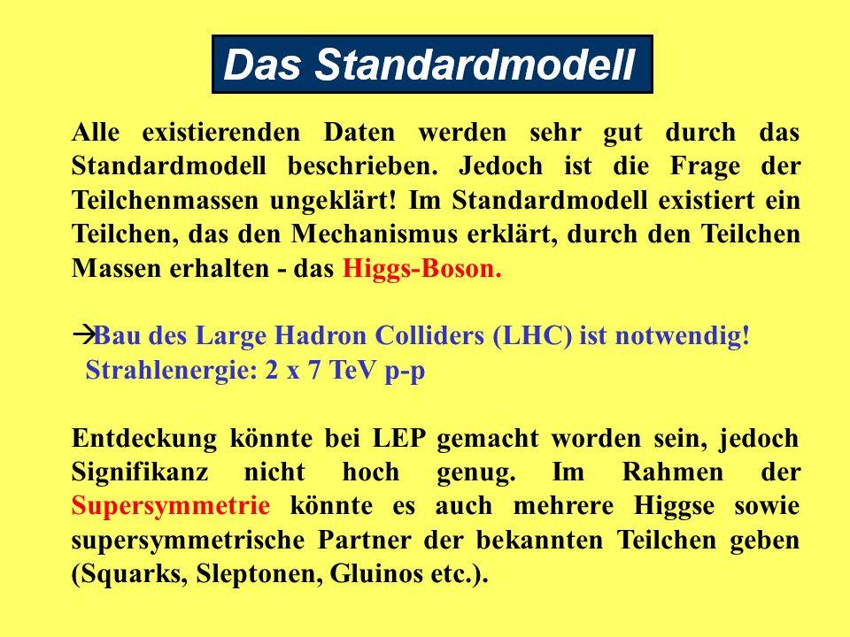 Alle existierenden Daten werden sehr gut durch das Standardmodell beschrieben. Jedoch ist die Frage der Teilchenmassen ungeklärt! Im Standardmodell ex