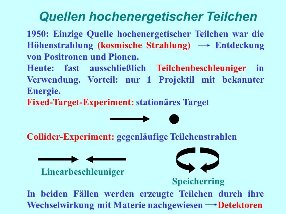 Quellen hochenergetischer Teilchen 1950: Einzige Quelle hochenergetischer Teilchen war die Höhenstrahlung (kosmische Strahlung) Entdeckung von Positro