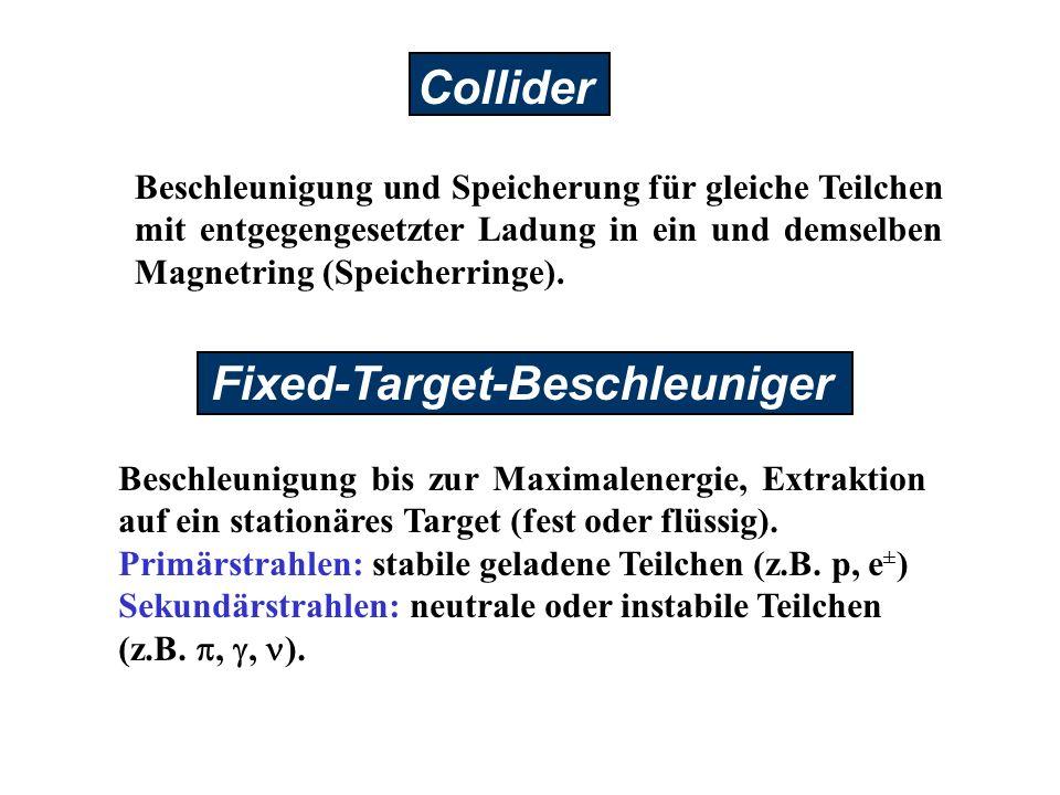 Collider Beschleunigung und Speicherung für gleiche Teilchen mit entgegengesetzter Ladung in ein und demselben Magnetring (Speicherringe). Beschleunig