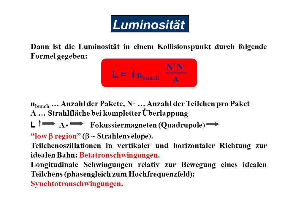Dann ist die Luminosität in einem Kollisionspunkt durch folgende Formel gegeben: n bunch … Anzahl der Pakete, N ± … Anzahl der Teilchen pro Paket A …