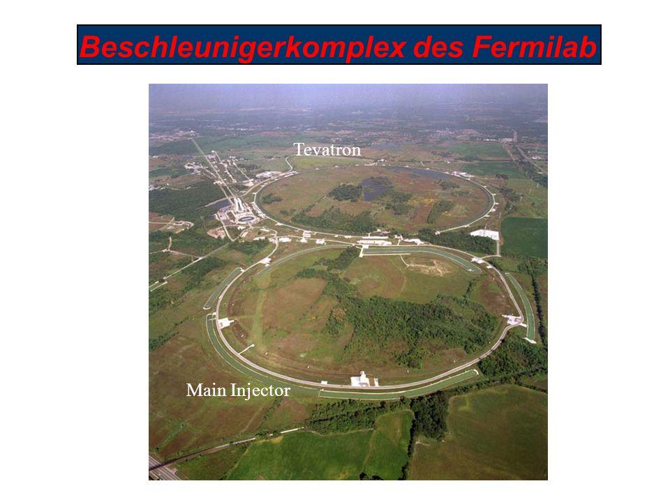Beschleunigerkomplex des Fermilab Tevatron Main Injector