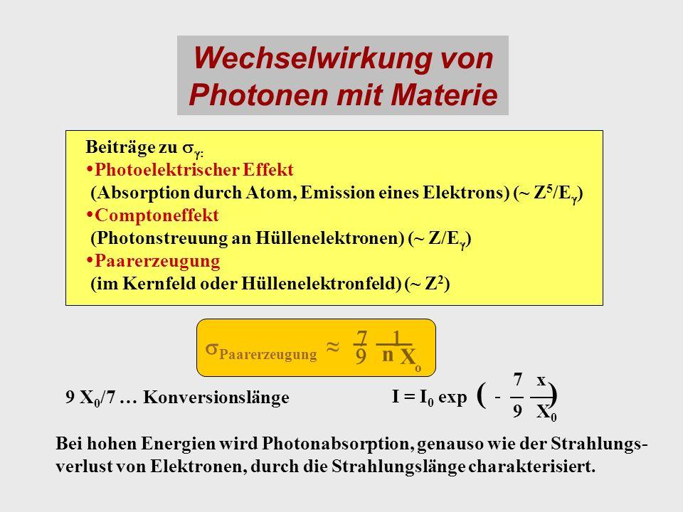 Wechselwirkung von Photonen mit Materie Beiträge zu Photoelektrischer Effekt (Absorption durch Atom, Emission eines Elektrons) (~ Z 5 /E ) Comptoneffe