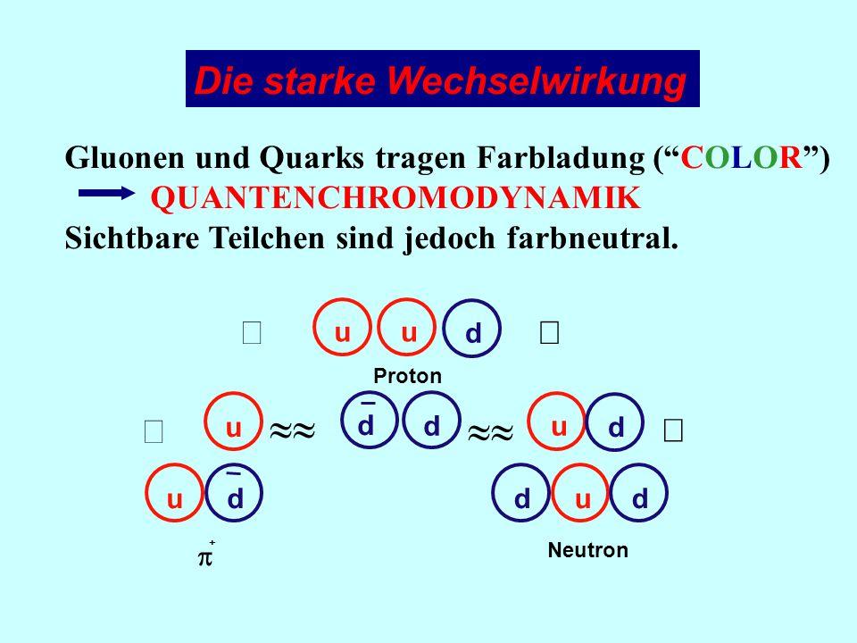 Die starke Wechselwirkung Gluonen und Quarks tragen Farbladung (COLOR) QUANTENCHROMODYNAMIK Sichtbare Teilchen sind jedoch farbneutral. u d Proton u d
