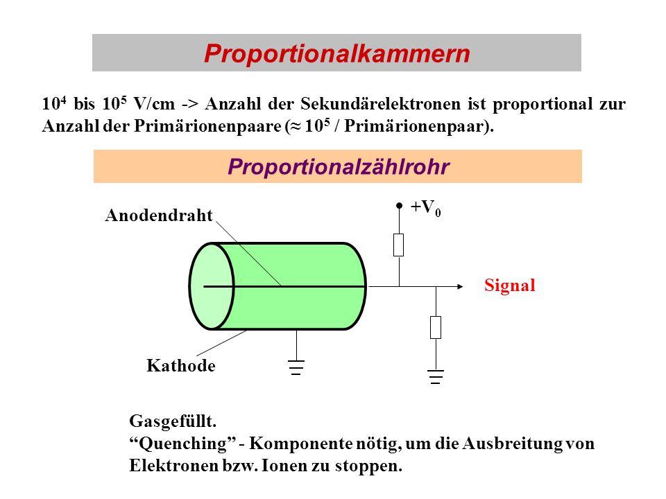 Proportionalkammern 10 4 bis 10 5 V/cm -> Anzahl der Sekundärelektronen ist proportional zur Anzahl der Primärionenpaare ( 10 5 / Primärionenpaar). Ga
