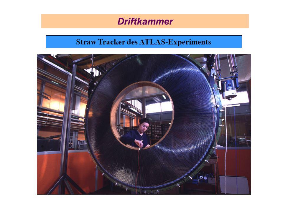 Driftkammer Straw Tracker des ATLAS-Experiments