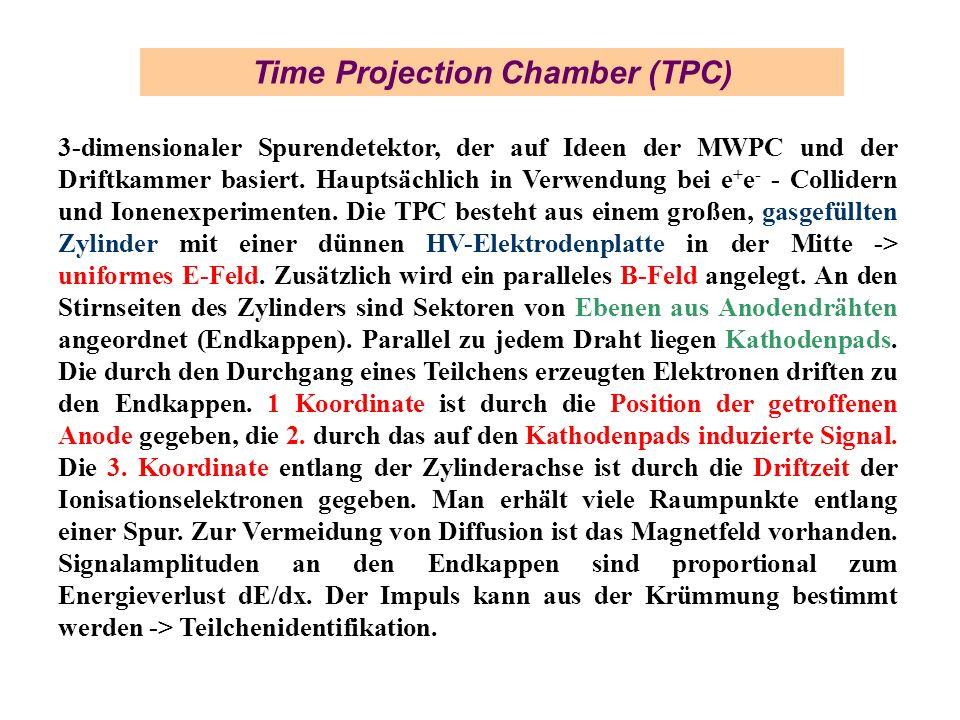 Time Projection Chamber (TPC) 3-dimensionaler Spurendetektor, der auf Ideen der MWPC und der Driftkammer basiert. Hauptsächlich in Verwendung bei e +