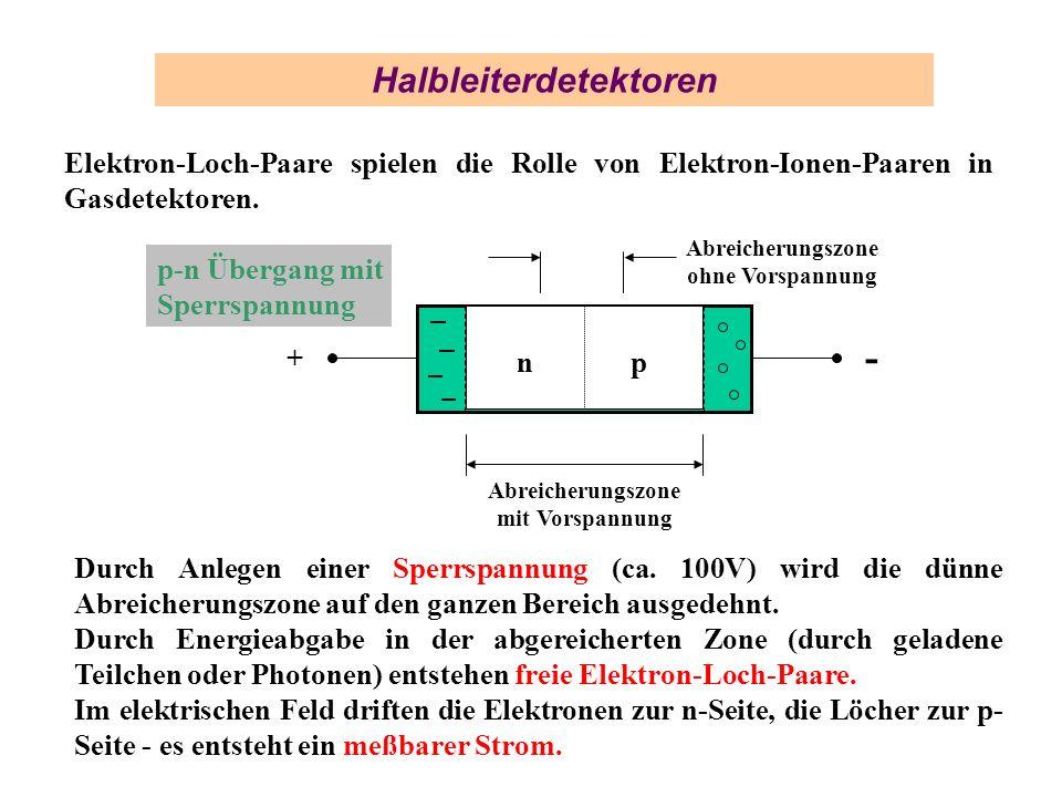 Halbleiterdetektoren Elektron-Loch-Paare spielen die Rolle von Elektron-Ionen-Paaren in Gasdetektoren. np + - Abreicherungszone ohne Vorspannung Abrei
