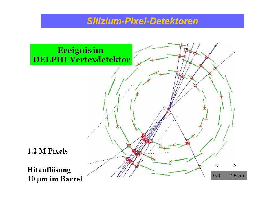 Silizium-Pixel-Detektoren Ereignis im DELPHI-Vertexdetektor 1.2 M Pixels Hitauflösung 10 m im Barrel 0.0 7.5 cm