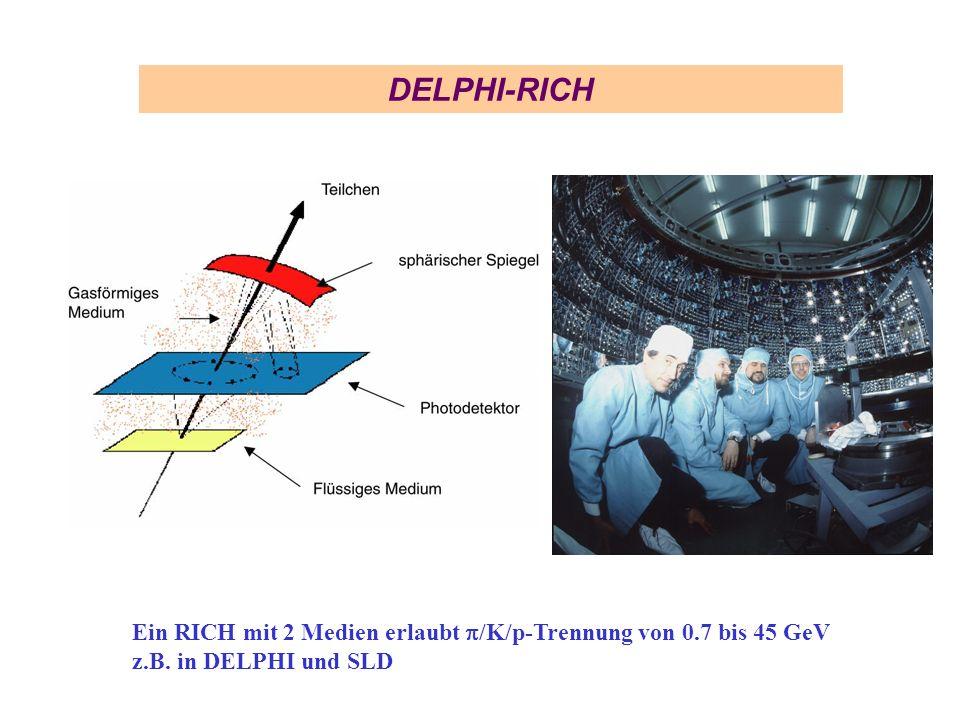 DELPHI-RICH Ein RICH mit 2 Medien erlaubt /K/p-Trennung von 0.7 bis 45 GeV z.B. in DELPHI und SLD