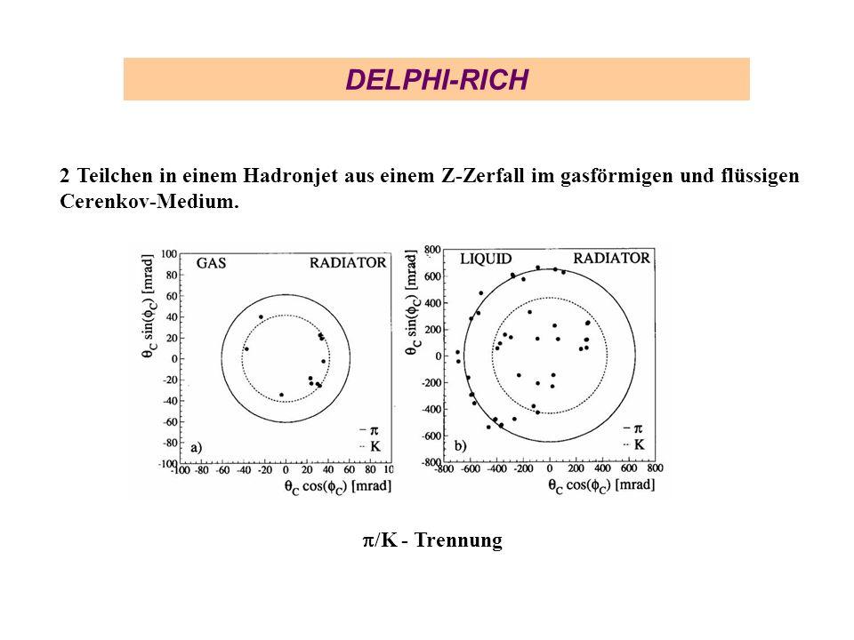 DELPHI-RICH 2 Teilchen in einem Hadronjet aus einem Z-Zerfall im gasförmigen und flüssigen Cerenkov-Medium. /K - Trennung