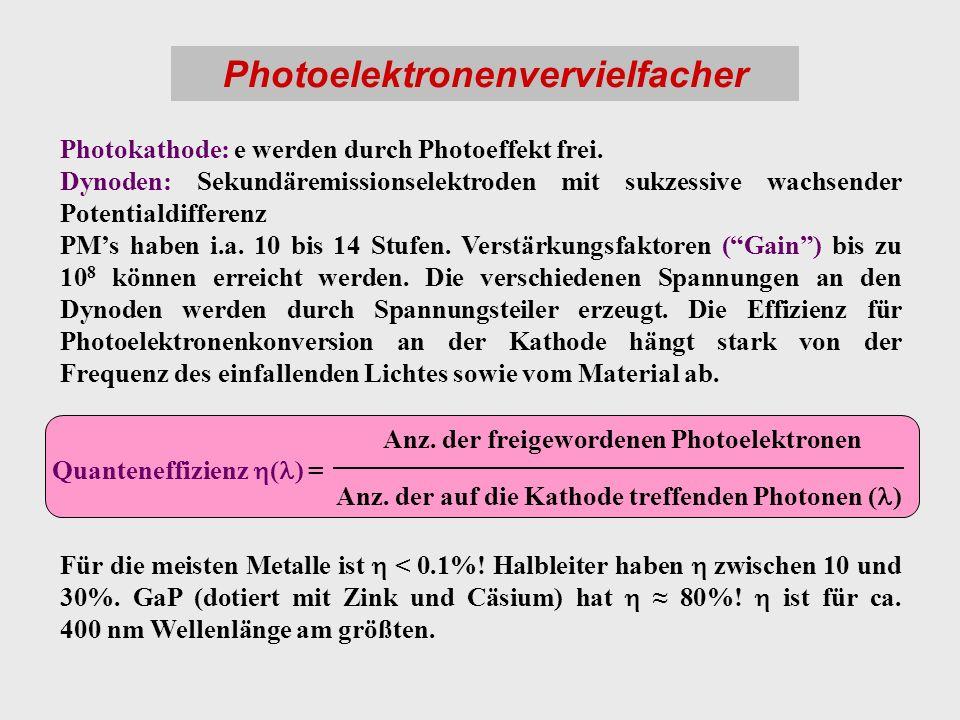 Photoelektronenvervielfacher Photokathode: e werden durch Photoeffekt frei. Dynoden: Sekundäremissionselektroden mit sukzessive wachsender Potentialdi