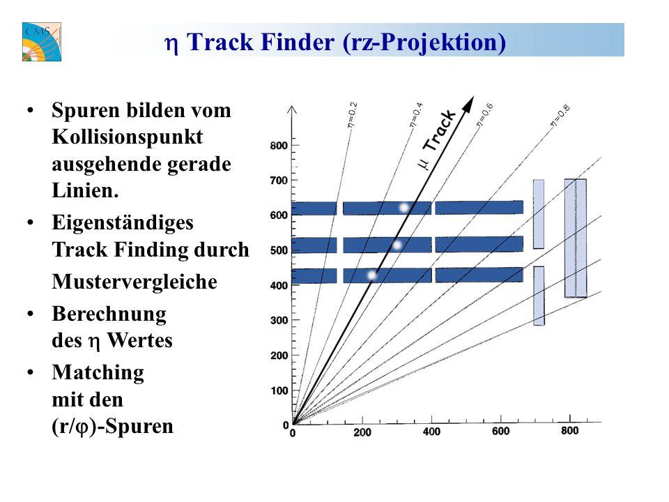 Track Finder (rz-Projektion) Spuren bilden vom Kollisionspunkt ausgehende gerade Linien.