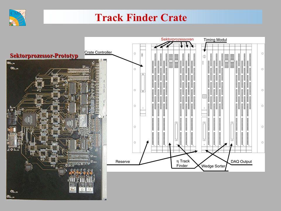Track Finder Crate Sektorprozessor-Prototyp