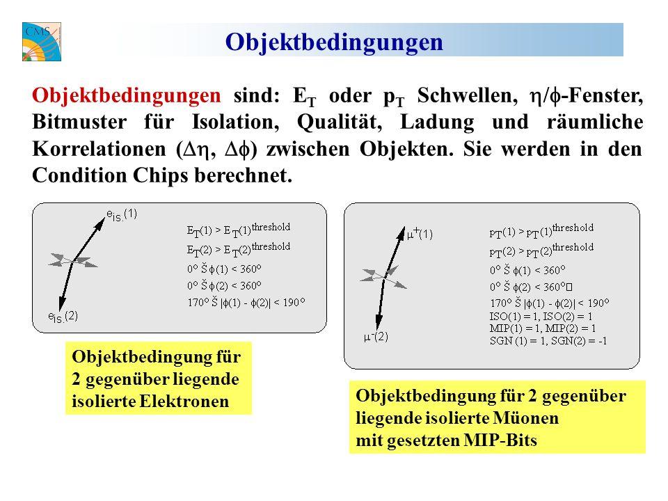 Objektbedingungen Objektbedingung für 2 gegenüber liegende isolierte Elektronen Objektbedingung für 2 gegenüber liegende isolierte Müonen mit gesetzten MIP-Bits Objektbedingungen sind: E T oder p T Schwellen, / -Fenster, Bitmuster für Isolation, Qualität, Ladung und räumliche Korrelationen (, ) zwischen Objekten.