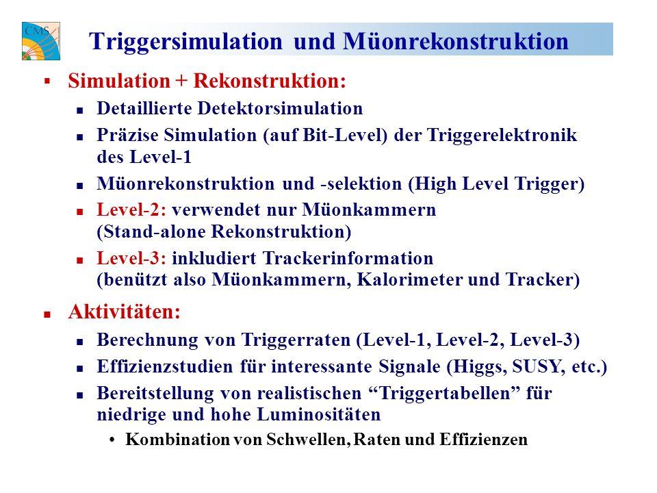 Triggersimulation und Müonrekonstruktion Simulation + Rekonstruktion: Detaillierte Detektorsimulation Präzise Simulation (auf Bit-Level) der Triggerelektronik des Level-1 Müonrekonstruktion und -selektion (High Level Trigger) Level-2: verwendet nur Müonkammern (Stand-alone Rekonstruktion) Level-3: inkludiert Trackerinformation (benützt also Müonkammern, Kalorimeter und Tracker) Aktivitäten: Berechnung von Triggerraten (Level-1, Level-2, Level-3) Effizienzstudien für interessante Signale (Higgs, SUSY, etc.) Bereitstellung von realistischen Triggertabellen für niedrige und hohe Luminositäten Kombination von Schwellen, Raten und Effizienzen