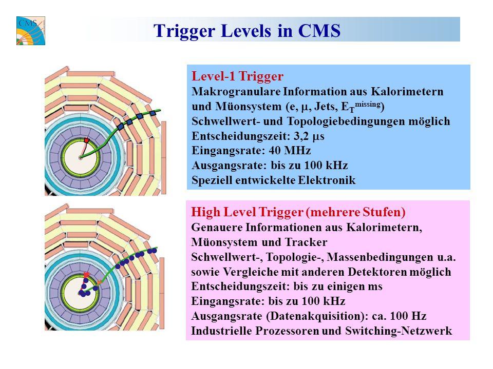 Trigger Levels in CMS Level-1 Trigger Makrogranulare Information aus Kalorimetern und Müonsystem (e,, Jets, E T missing ) Schwellwert- und Topologiebedingungen möglich Entscheidungszeit: 3,2 s Eingangsrate: 40 MHz Ausgangsrate: bis zu 100 kHz Speziell entwickelte Elektronik High Level Trigger (mehrere Stufen) Genauere Informationen aus Kalorimetern, Müonsystem und Tracker Schwellwert-, Topologie-, Massenbedingungen u.a.