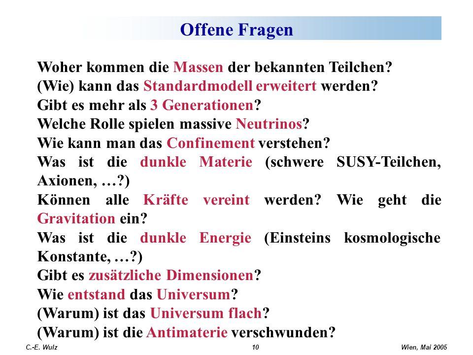 Wien, Mai 2005 C.-E. Wulz10 Offene Fragen Woher kommen die Massen der bekannten Teilchen? (Wie) kann das Standardmodell erweitert werden? Gibt es mehr