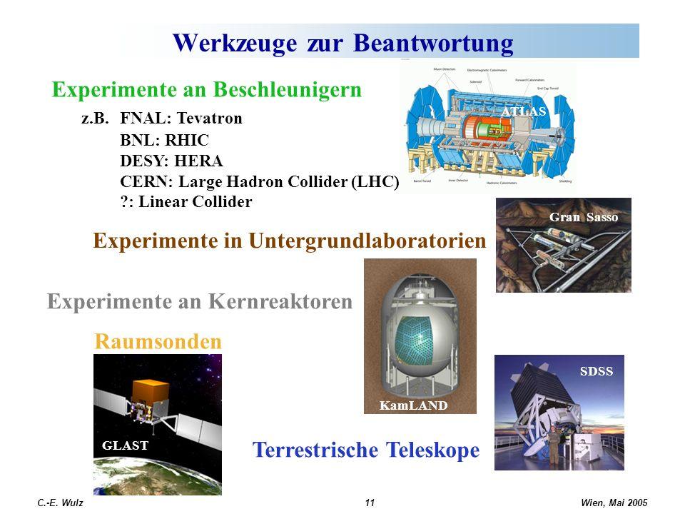 Wien, Mai 2005 C.-E. Wulz11 Werkzeuge zur Beantwortung Experimente an Beschleunigern z.B. FNAL: Tevatron BNL: RHIC DESY: HERA CERN: Large Hadron Colli