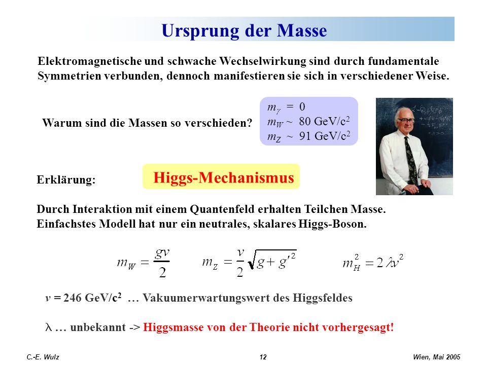 Wien, Mai 2005 C.-E. Wulz12 Ursprung der Masse Elektromagnetische und schwache Wechselwirkung sind durch fundamentale Symmetrien verbunden, dennoch ma