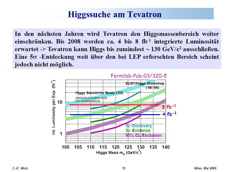 Wien, Mai 2005 C.-E. Wulz15 Higgssuche am Tevatron In den nächsten Jahren wird Tevatron den Higgsmassenbereich weiter einschränken. Bis 2008 werden ca