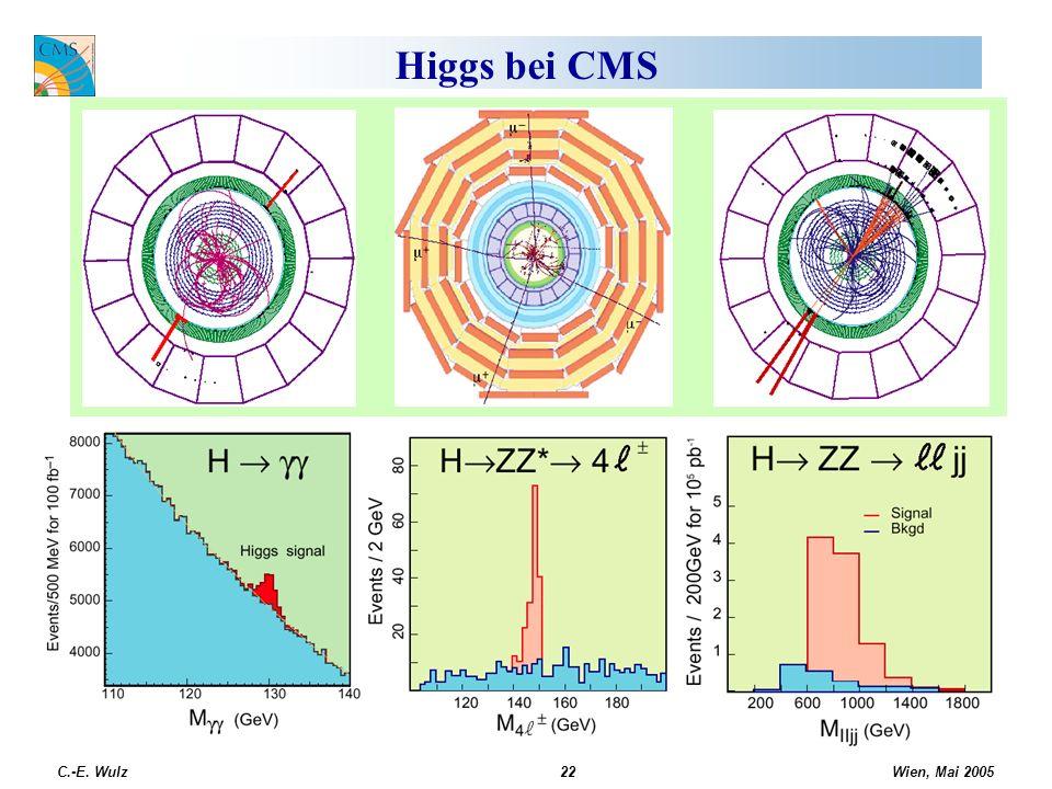 Wien, Mai 2005 C.-E. Wulz22 Higgs bei CMS