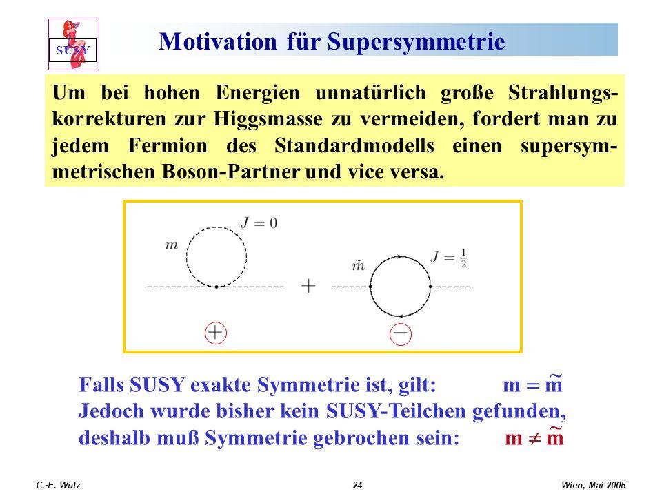 Wien, Mai 2005 C.-E. Wulz24 Motivation für Supersymmetrie Falls SUSY exakte Symmetrie ist, gilt: m m Jedoch wurde bisher kein SUSY-Teilchen gefunden,