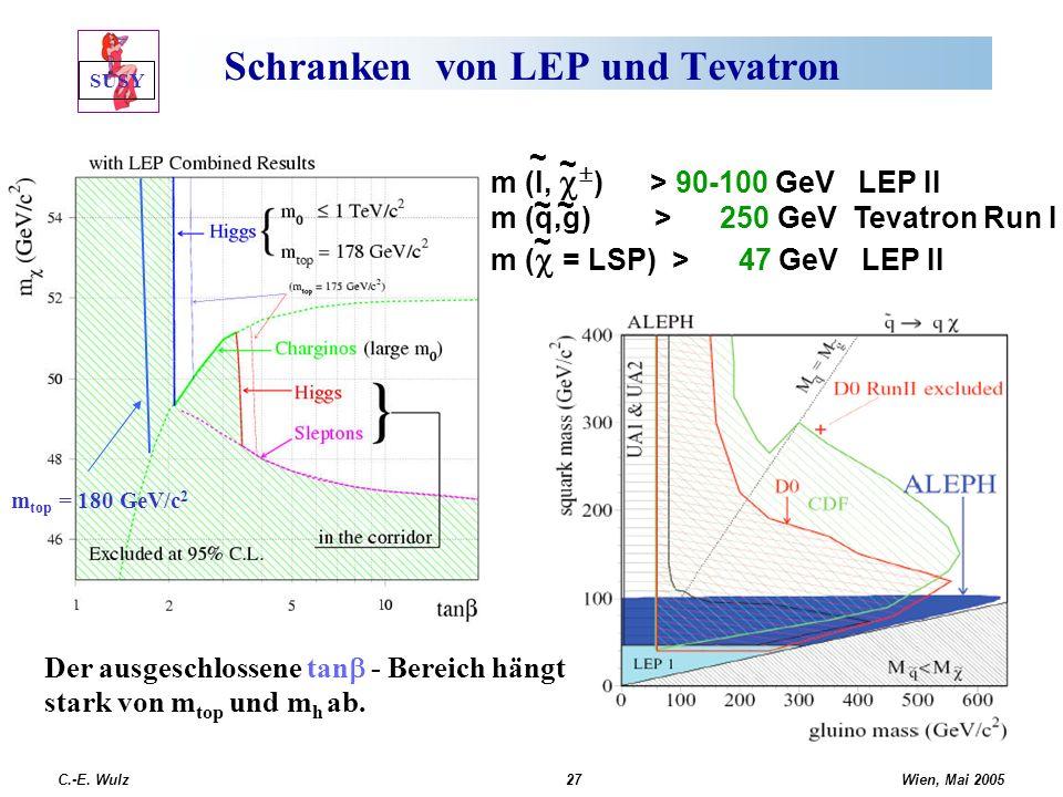 Wien, Mai 2005 C.-E. Wulz27 Schranken von LEP und Tevatron m top = 180 GeV/c 2 m (l, ) > 90-100 GeV LEP II m (q,g) > 250 GeV Tevatron Run I m ( = LSP)