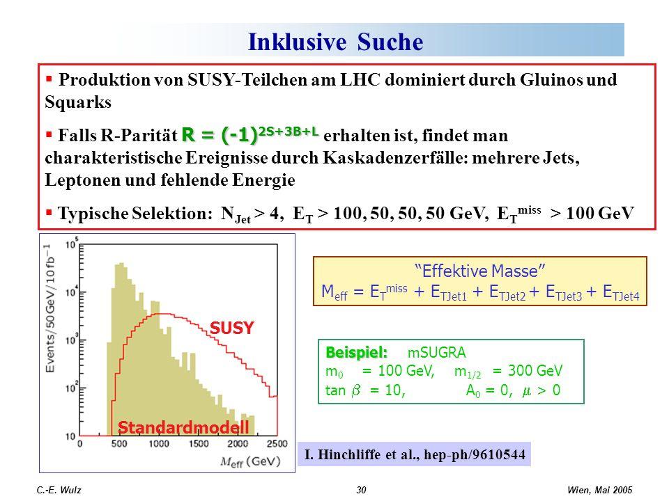 Wien, Mai 2005 C.-E. Wulz30 Inklusive Suche Beispiel: Beispiel: mSUGRA m 0 = 100 GeV, m 1/2 = 300 GeV tan = 10, A 0 = 0, > 0 Produktion von SUSY-Teilc