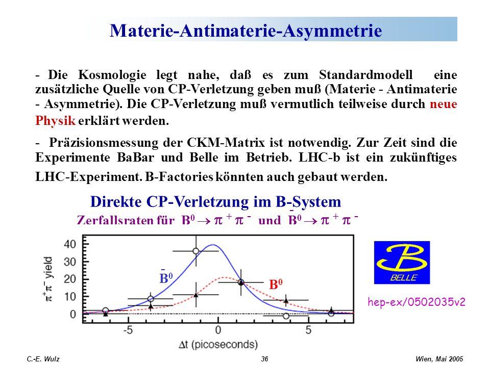 Wien, Mai 2005 C.-E. Wulz36 Materie-Antimaterie-Asymmetrie - Die Kosmologie legt nahe, daß es zum Standardmodell eine zusätzliche Quelle von CP-Verlet