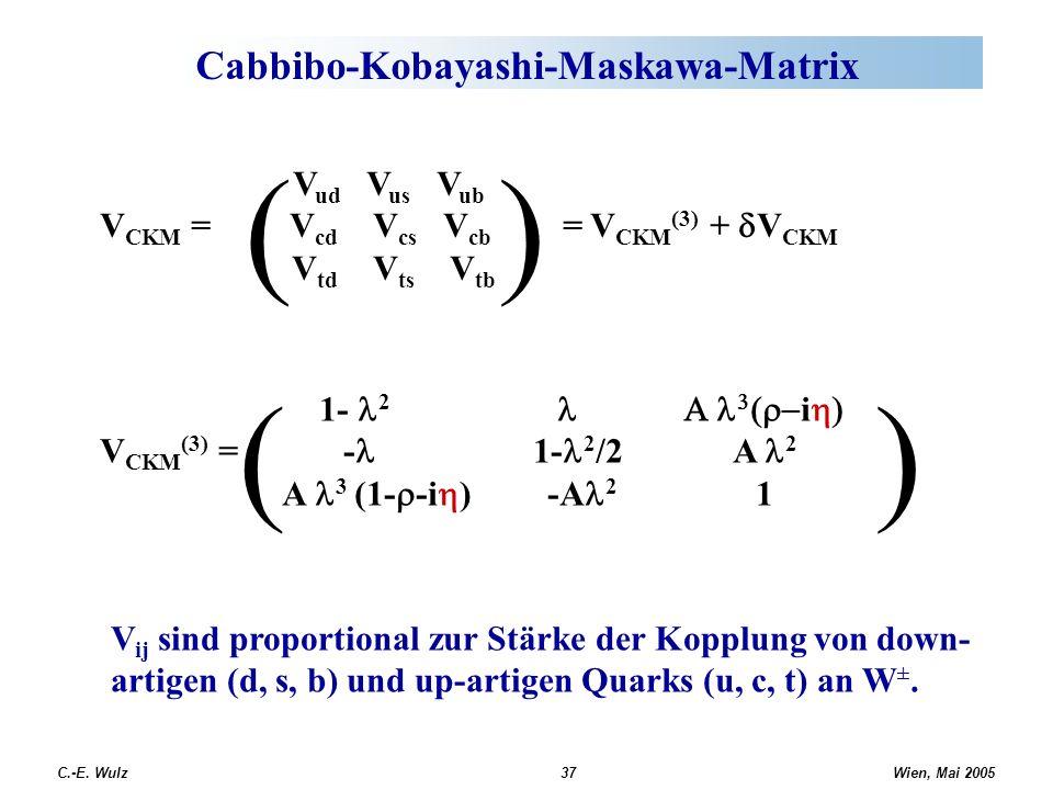 Wien, Mai 2005 C.-E. Wulz37 Cabbibo-Kobayashi-Maskawa-Matrix V ud V us V ub V CKM = V cd V cs V cb = V CKM (3) + V CKM V td V ts V tb () 1- 2 i V CKM