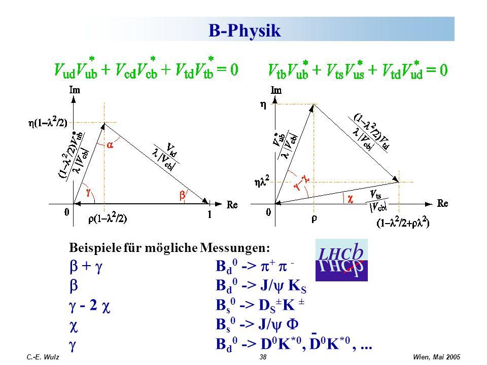 Wien, Mai 2005 C.-E. Wulz38 B-Physik Beispiele für mögliche Messungen: + B d 0 -> + - B d 0 -> J/ K S - 2 B s 0 -> D S ± K ± B s 0 -> J/ B d 0 -> D 0