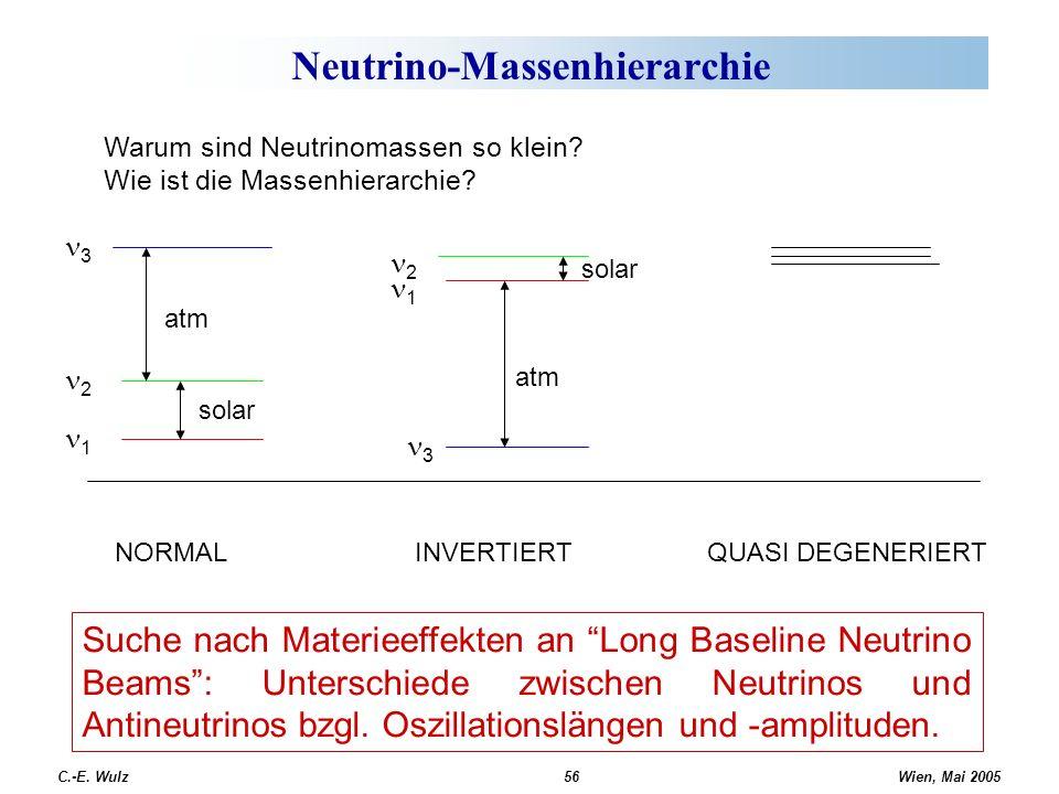 Wien, Mai 2005 C.-E. Wulz56 Neutrino-Massenhierarchie Warum sind Neutrinomassen so klein? Wie ist die Massenhierarchie? QUASI DEGENERIERT 1 2 3 3 1 2